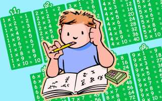 Как быстро выучить таблицу умножения ребенку и не сойти с ума