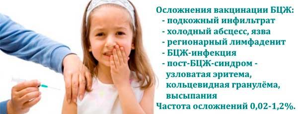 profilaktika-tuberkuleza-privivka-bczh-2
