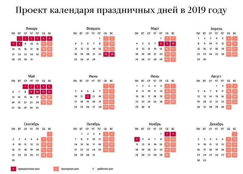 С 1 января 2019 года в России старые телевизоры работать не будут | перестанут