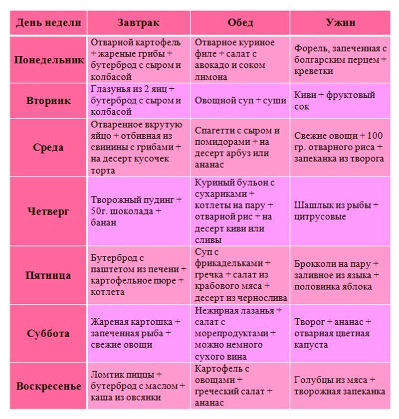 Диета рецепты мириманова система минус 60
